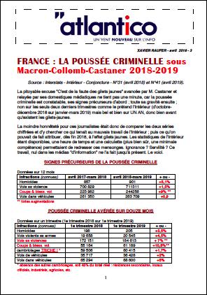 FRANCE : LA POUSSÉE CRIMINELLE sous Macron-Collomb-Castaner 2018-2019
