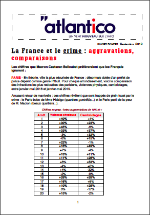 La France et le crime : aggravations, comparaisons